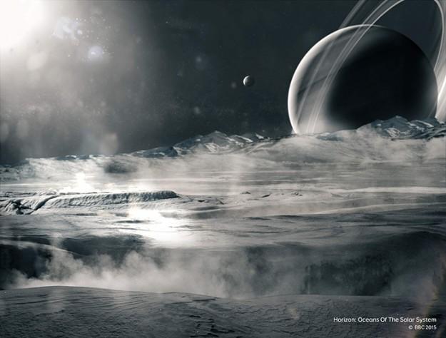 Океаните на Слънчевата система